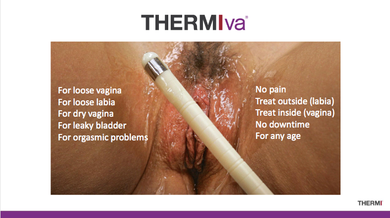 Thermiva May Be The Answer!