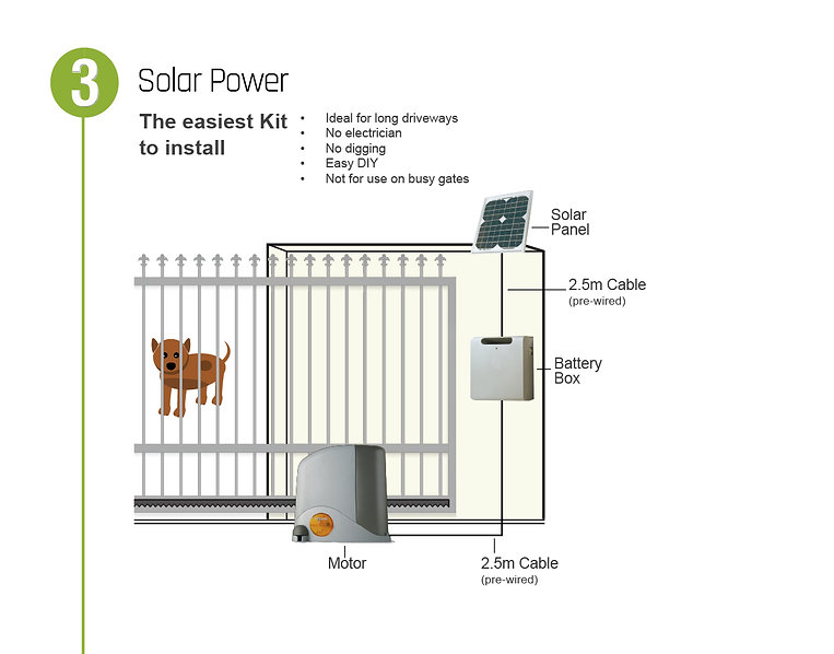 Mhouse solar power panel kit for easy DIY Install