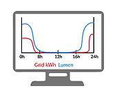 Picto Ecran Grid - Lumen.jpg
