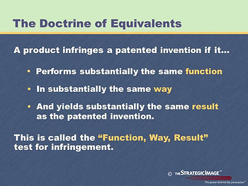 Legal graphic explaining the Doctrine of Equivalents in patent law