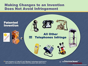 A graphic tutorial explaining the principles of patent infringement