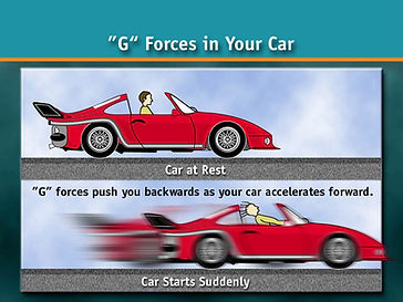 "Legal graphic showing how ""G"" forces impact a sportscar driver"
