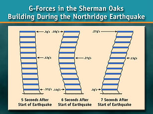 Legal graphic showing how a building shook from earthquake ground movement.