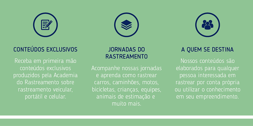 Academia do Rastreamento
