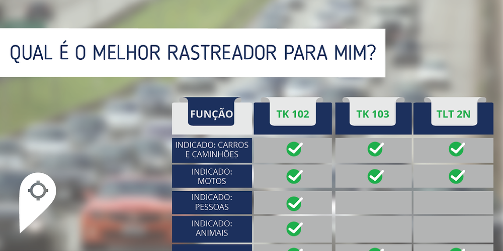 Comparativo entre rastreadores: TK 102, TK 103 e TLT 2N