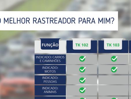 Qual é o melhor rastreador para mim? TK 102, TK 103 ou TLT 2N?