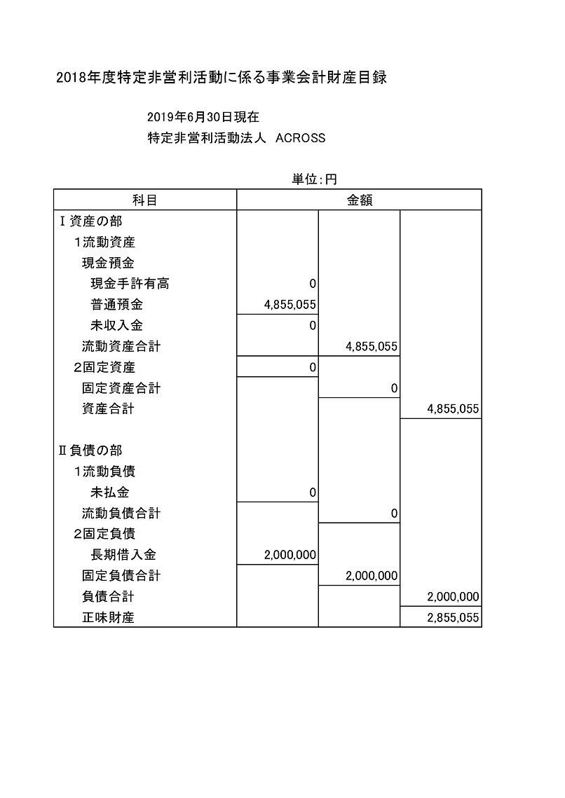 収支計算書、財産目録、貸借対照表2018年度_page-0002.jpg