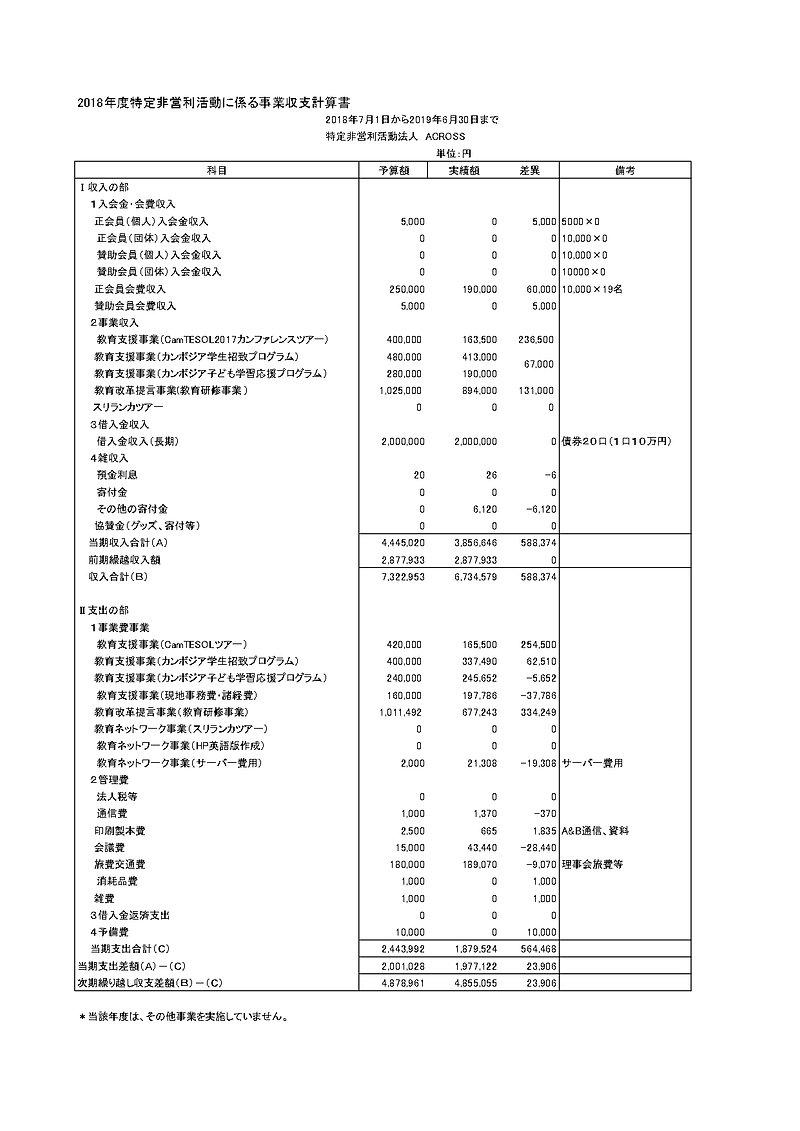収支計算書、財産目録、貸借対照表2018年度_page-0001.jpg