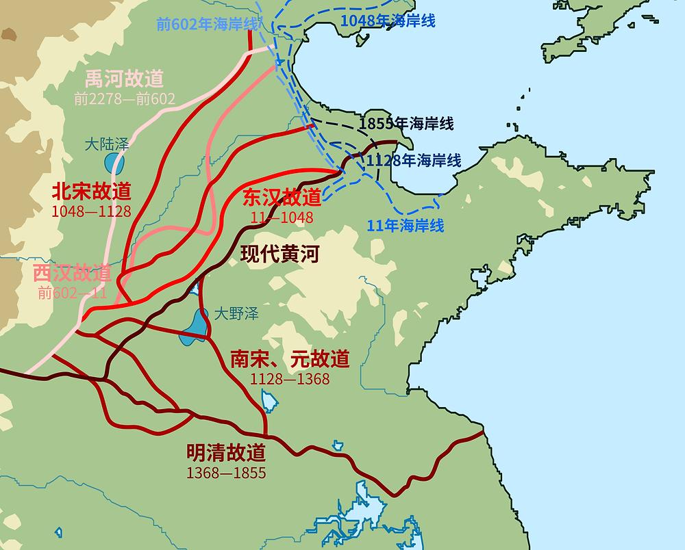 黃河歷次改道示意圖(Stevenliuyi/維基百科)