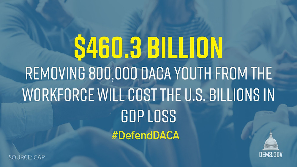 Removing DACA will cost the U.S.$460.3 billions in GDP loss