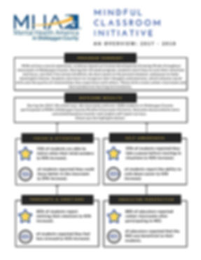 Mindful Classroom Initiative Overview 20