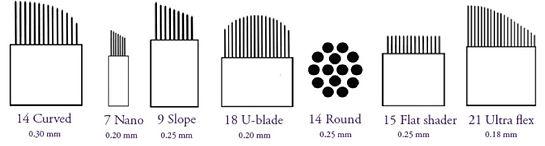 lames Ecuri microblading