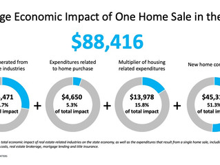 WHERE WILL THE HOUSING MARKET GO FROM HERE?