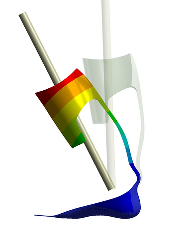 SIGMA3D Simulation.png