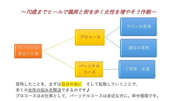リ・ソールメソッド スクール プレゼンテーション-1.jpg