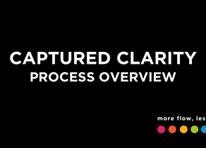 Captured Clarity Process; An Overview for SME