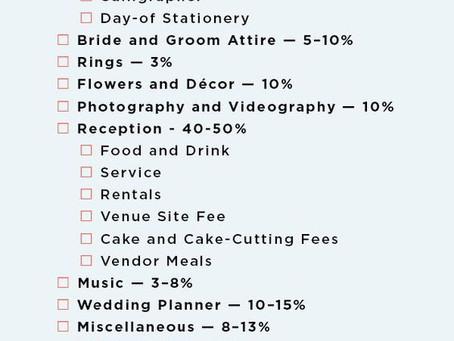 A Big Wedding on a Small Budget