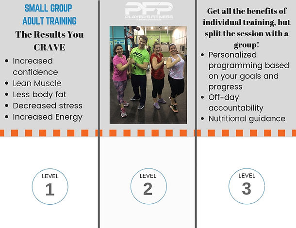 Small Group Training.jpeg