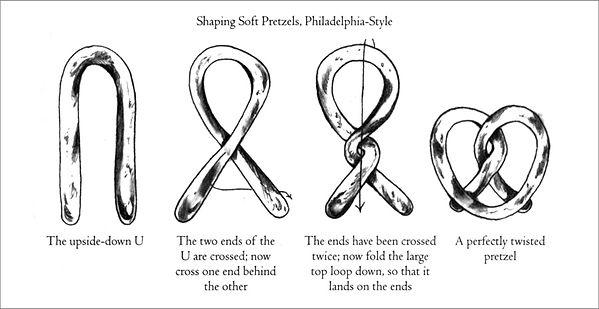 How To Shape A Pretzel.jpg