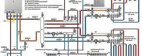 Схема монтажа двухконтурного газового котла
