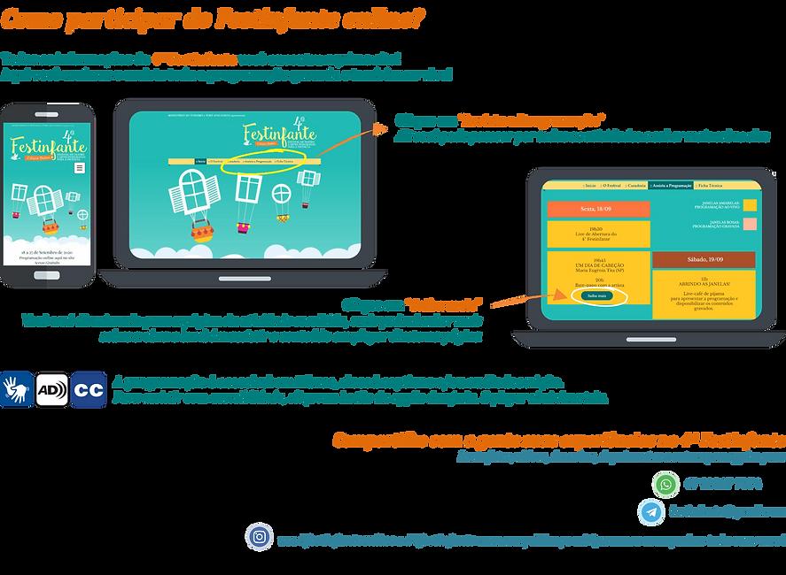 Infográfico explicando como acessar site do festinfante e assistir à programação