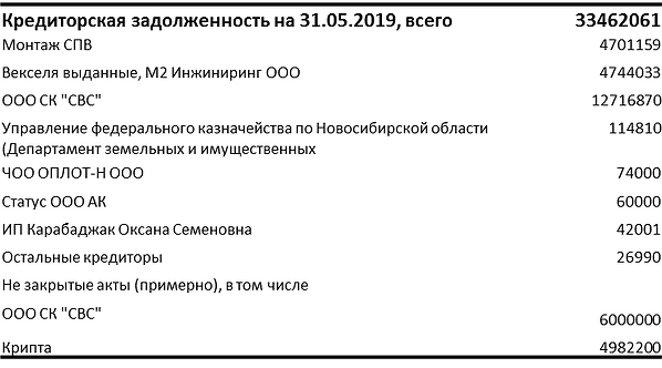 Кредиторская.png