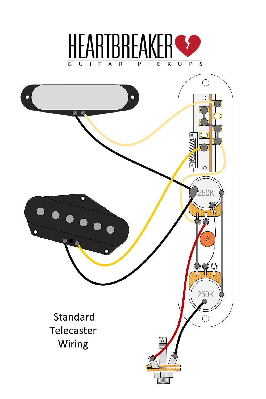 Standard Tele wiring schematic