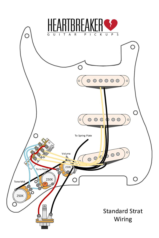 Standard strat wiring schematic
