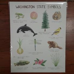 Washington State Symbols Print