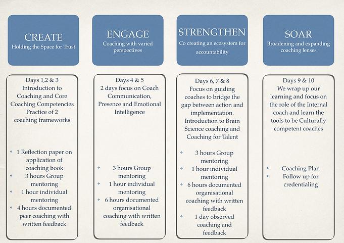 Holding Space Organisational Coaching
