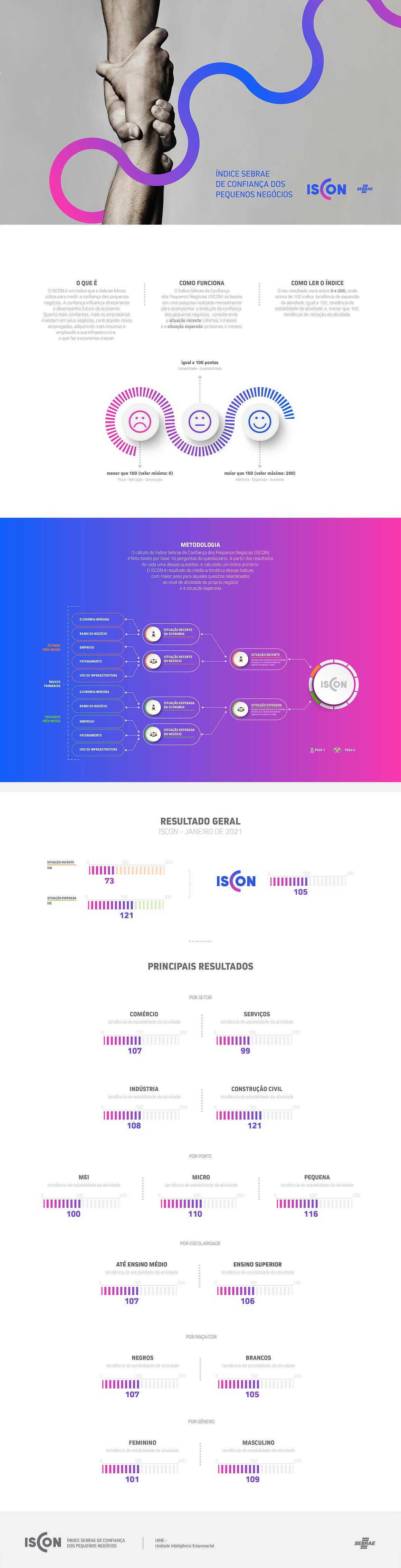 Infográfico Iscon reeditado.png