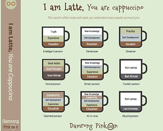 I am Latte, You are Cappuccino [Hard cover]