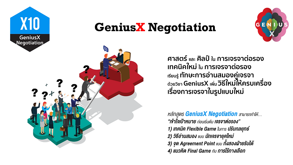 X10 GeniusX Negotiation.png