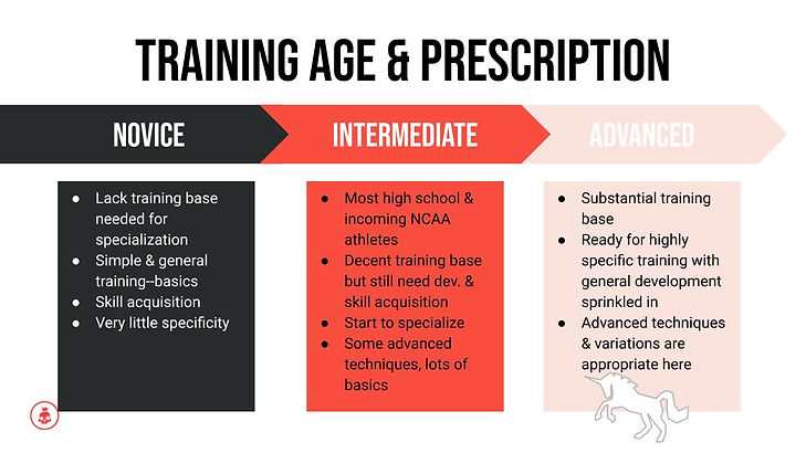 MAX STRENGTH-NSCA State Clinic (3).jpg