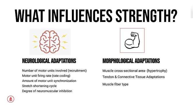 MAX STRENGTH-NSCA State Clinic (1).jpg