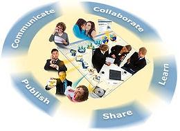 Audit Process Transformation Project