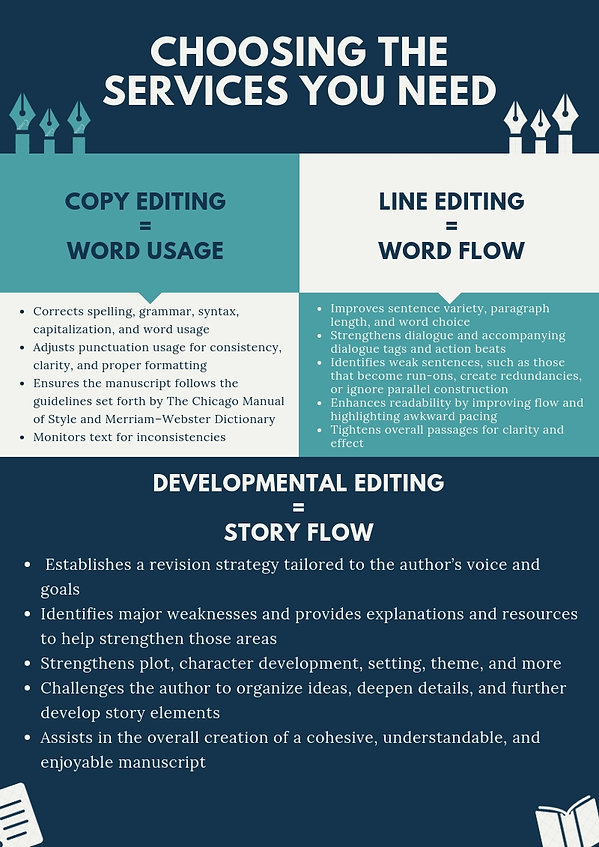 Wrapped Up Writing InfoGraphic.jpg