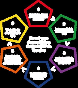 Faites un don au Centre LGBT de Touraine pour les fêtes de fin d'année