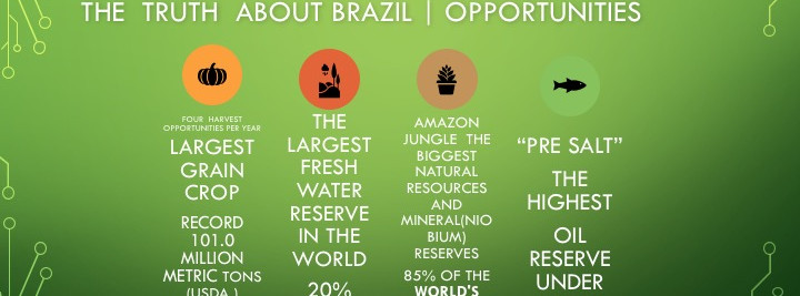 The truth about Brazil = Investments Opportunities