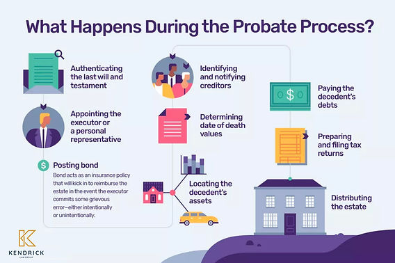 what is probate.jpg