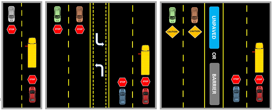 Slow. Stop. Stay. Graphic - when to stop