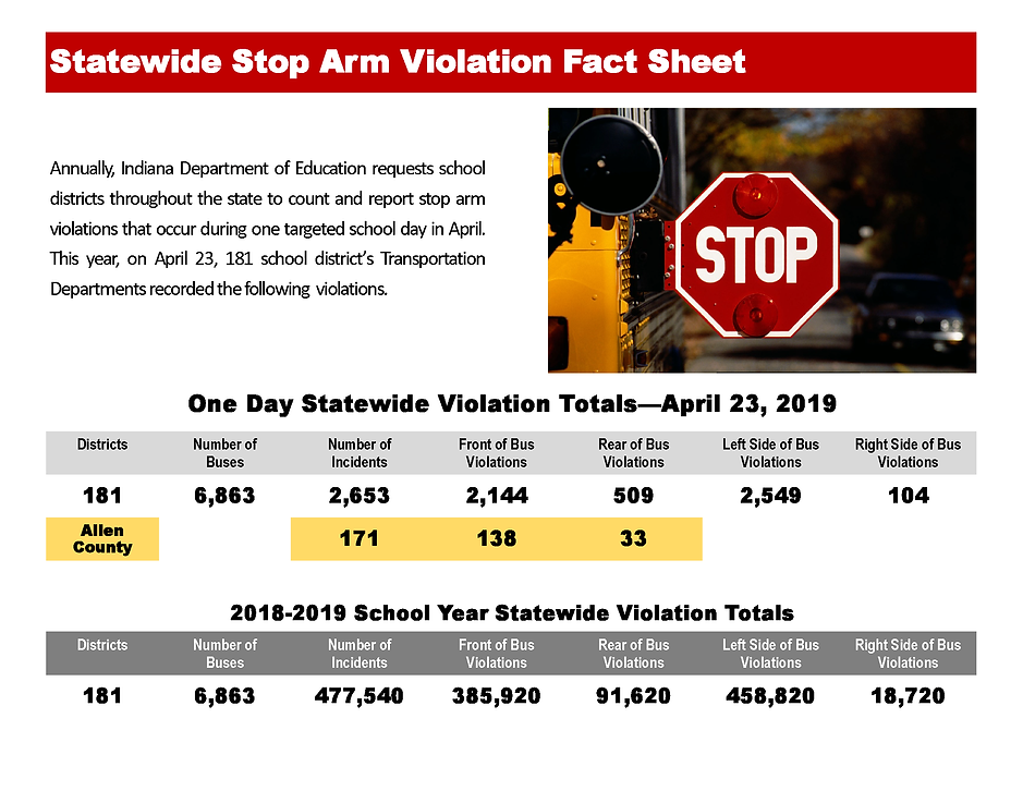 Stop Arm Violation Fact Sheet.png