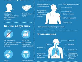 Памятки по заболеваемости новой коронавирусной инфекцией COVID-19