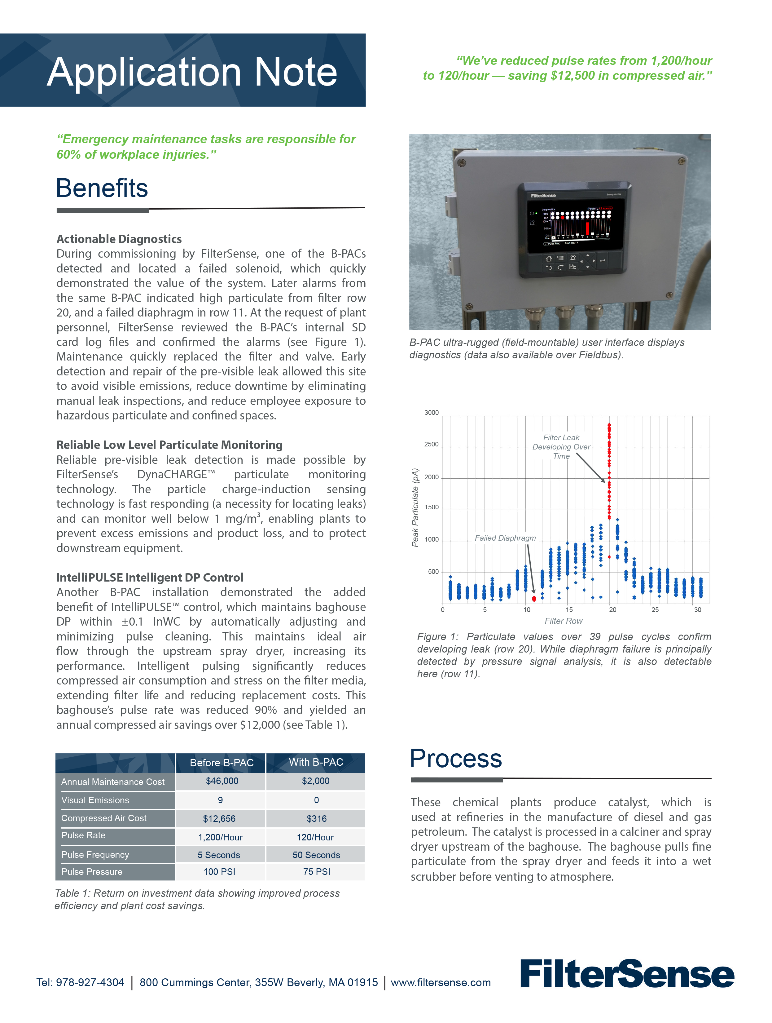 BASF Application Note Back