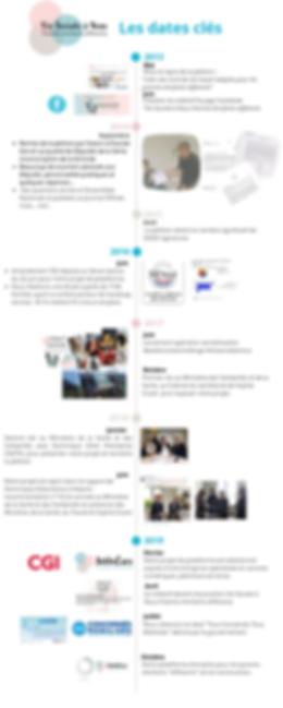 infographie_vie_sociale_à_nous.png