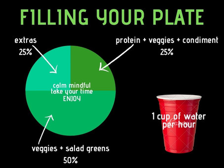 Filling your cookout plate