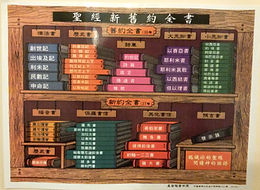 Christian Book Rom - 聖經新舊約全書掛圖