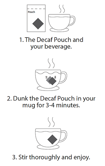 Decaf Pouch Instruction After.png