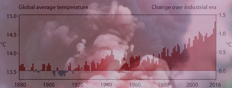 globalwarmingjpg_edited.jpg