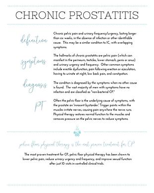 Chronic Prostatitis Overview.png